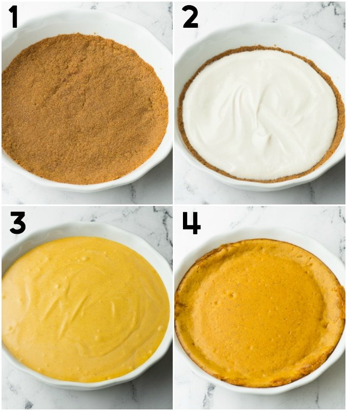 collage of layering the pumpkin cheesecake and once baked